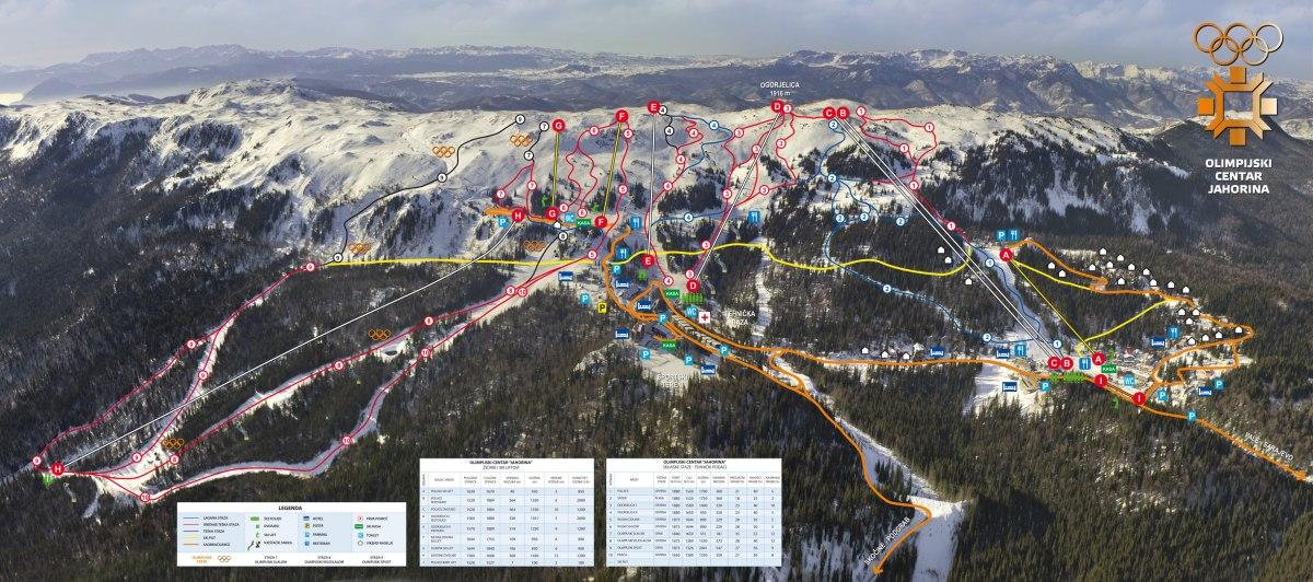 Skii staze Jahorina