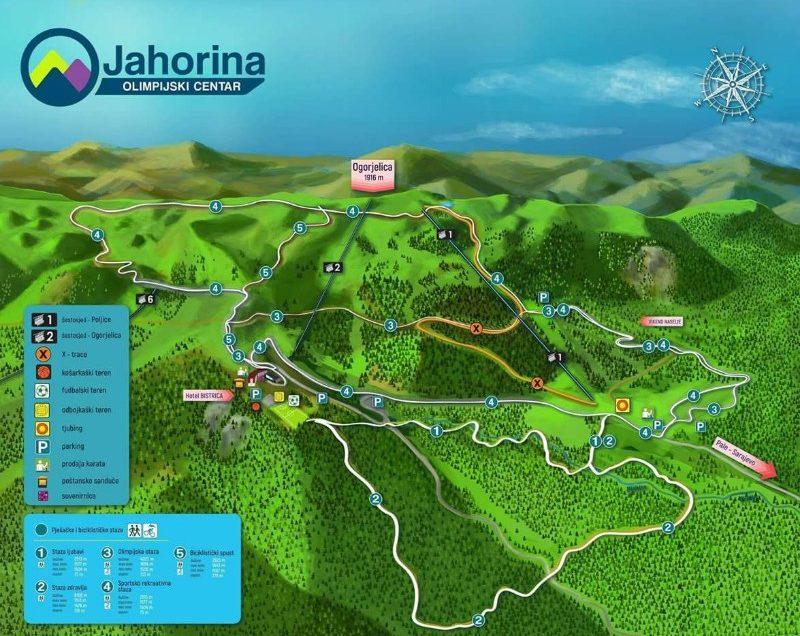Predstojeće ljetne investicije na Jahorini